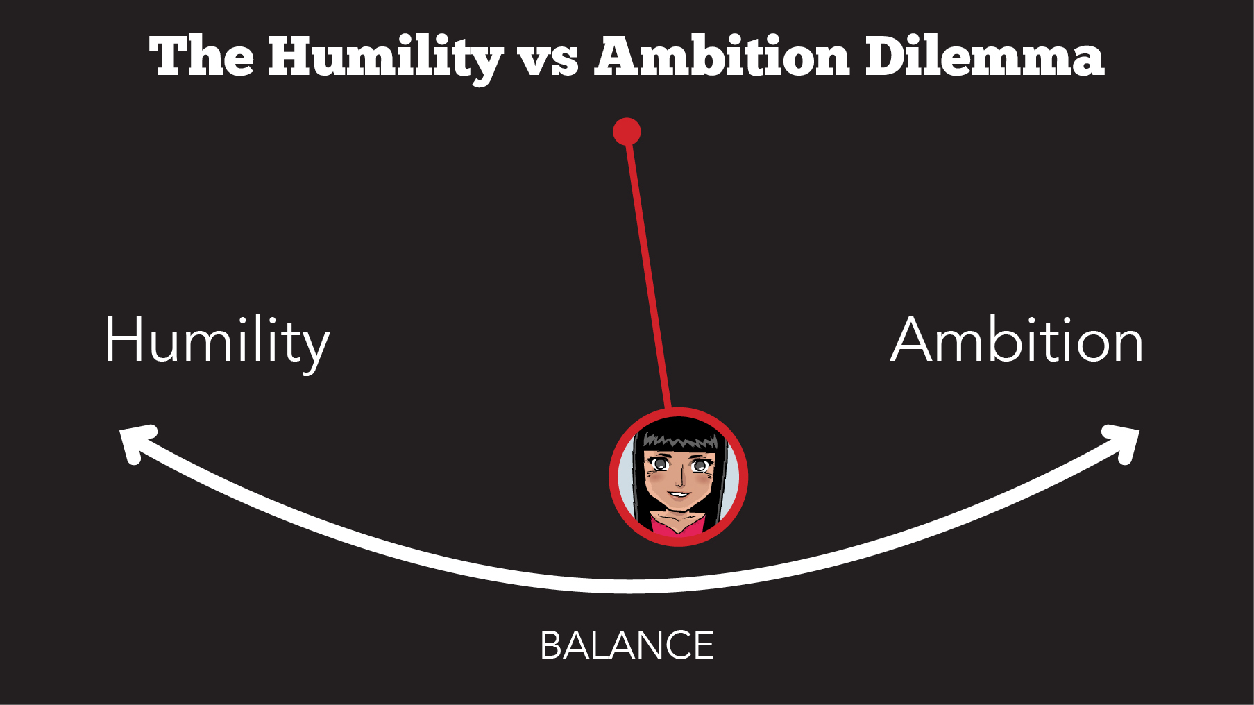 humility vs Ambition Dilemma
